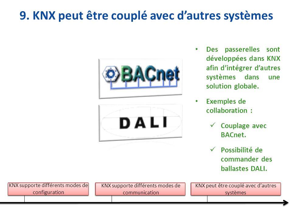 9. KNX peut être couplé avec dautres systèmes Des passerelles sont développées dans KNX afin dintégrer dautres systèmes dans une solution globale. Exe