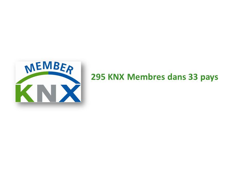 295 KNX Membres dans 33 pays