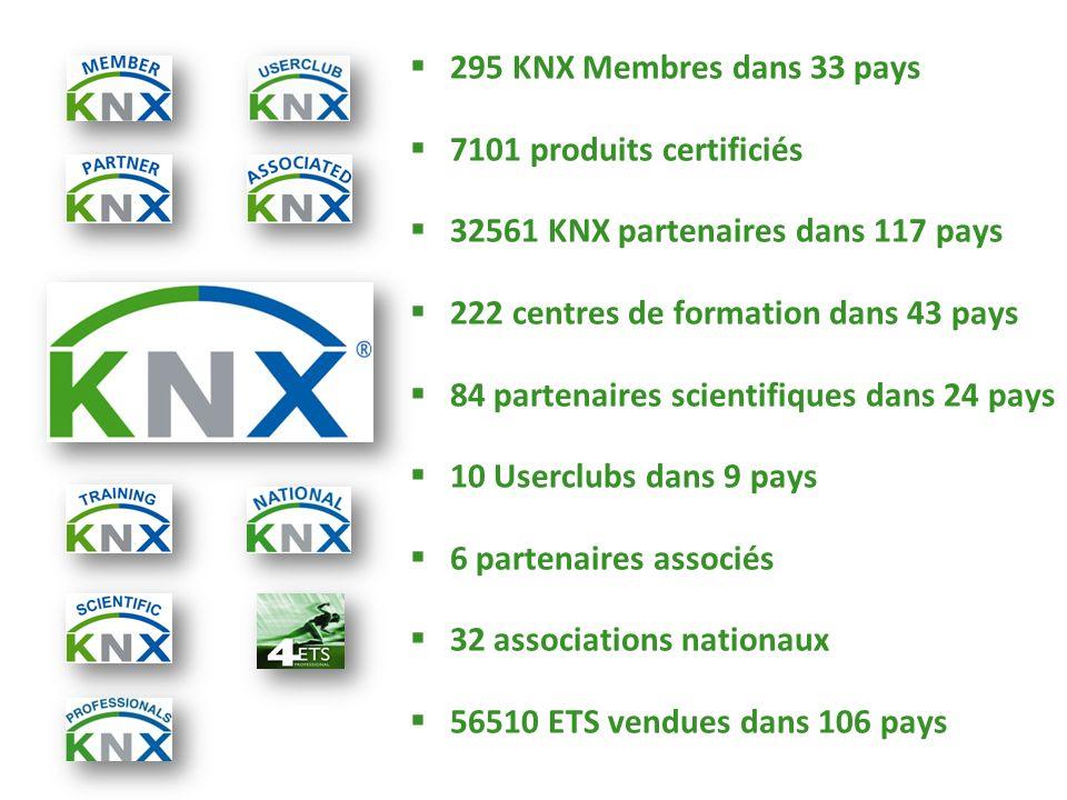 295 KNX Membres dans 33 pays 7101 produits certificiés 32561 KNX partenaires dans 117 pays 222 centres de formation dans 43 pays 84 partenaires scientifiques dans 24 pays 10 Userclubs dans 9 pays 6 partenaires associés 32 associations nationaux 56510 ETS vendues dans 106 pays