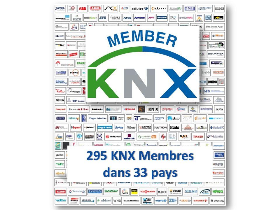 295 KNX Membres295 KNX Membres dans 33 paysdans 33 pays