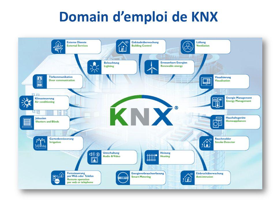 Domain demploi de KNX