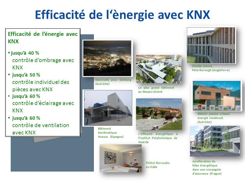 Oundle School, Peterborough (Angleterre) Electricité pour Salzburg (Autriche) Bâtiment bioclimatique Huesca (Espagne) Maison passive a basse énergie Innsbruck (Autriche) Efficacité de lénergie avec KNX jusquà 40 % contrôle dombrage avec KNX jusquà 50 % contrôle individuel des pièces avec KNX jusquà 60 % contrôle déclairage avec KNX jusquà 60 % contrôle de ventilation avec KNX Le plus grand bâtiment au Moyen-Orient Lefficacté énergétique à lInstitut Polytechnique de Guarda lhôtel Nerocubo en Italie Amélioration du bilan énergétique dans une compagnie dassurance (Prague) Efficacité de lènergie avec KNX