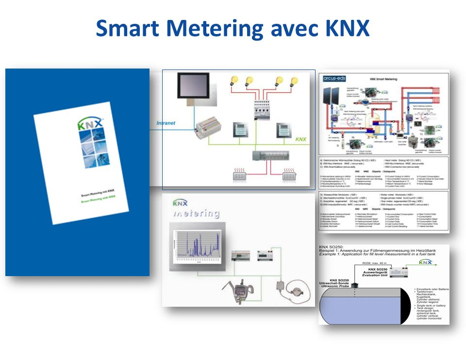 Smart Metering avec KNX