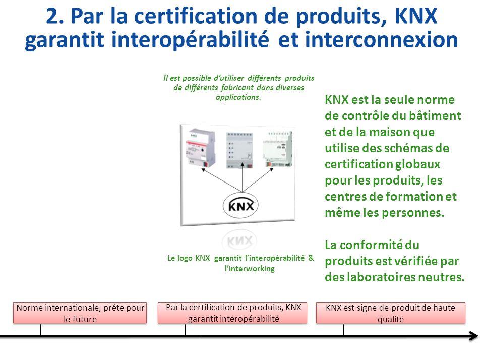 Norme internationale, prête pour le future Par la certification de produits, KNX garantit interopérabilité KNX est signe de produit de haute qualité KNX est la seule norme de contrôle du bâtiment et de la maison que utilise des schémas de certification globaux pour les produits, les centres de formation et même les personnes.