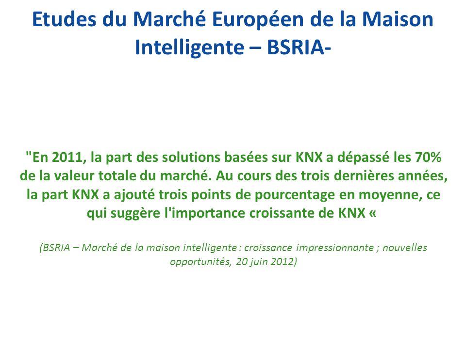 En 2011, la part des solutions basées sur KNX a dépassé les 70% de la valeur totale du marché.