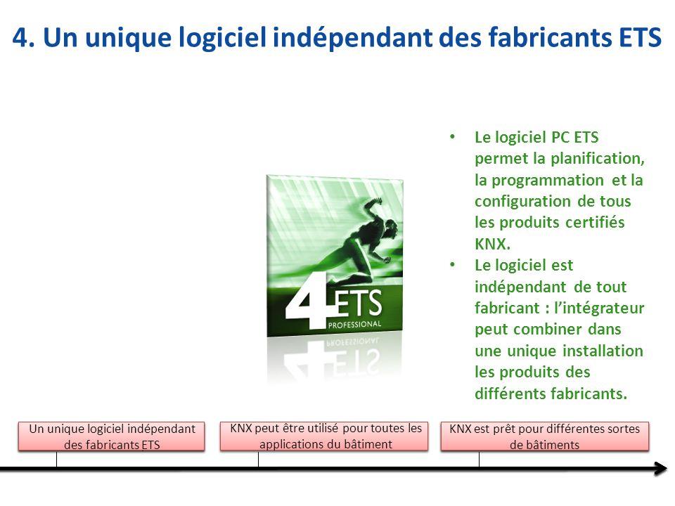 Le logiciel PC ETS permet la planification, la programmation et la configuration de tous les produits certifiés KNX. Le logiciel est indépendant de to