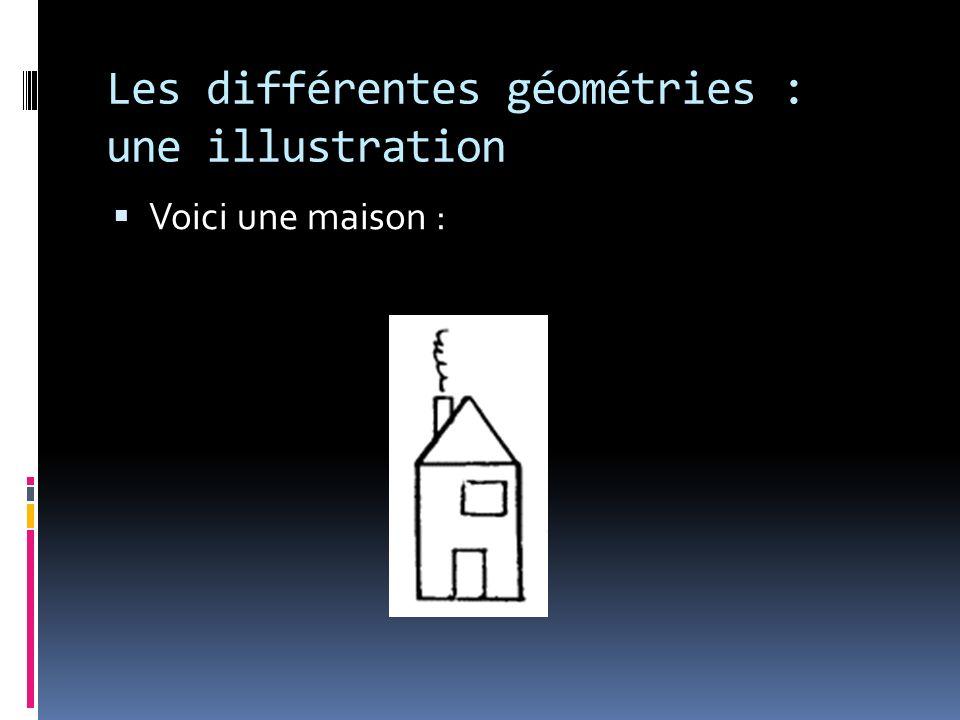 Les différentes géométries : une illustration Voici une maison :