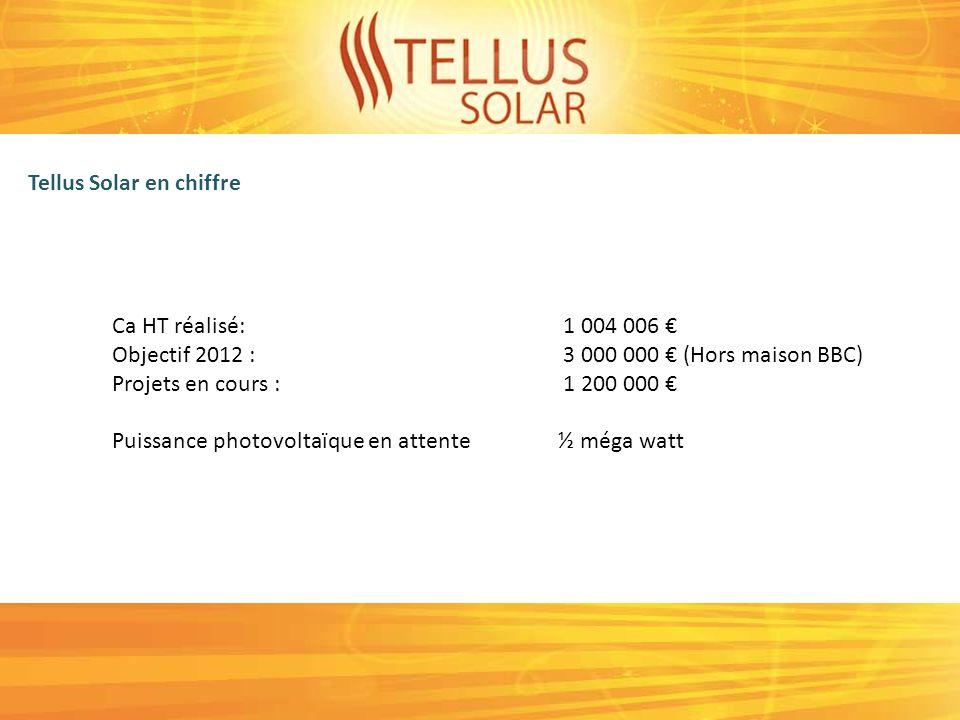 Nos marques partenaires : En tuile photovoltaïque En onduleur FranceEtats-Unis Allemagne Slovénie