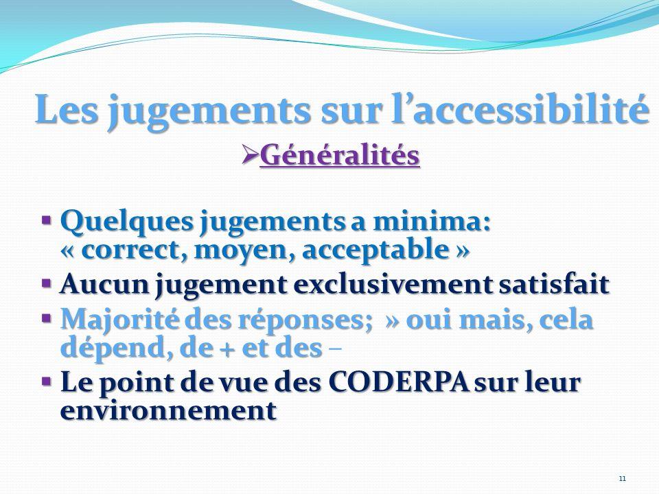 Les jugements sur laccessibilité Généralités Généralités Quelques jugements a minima: « correct, moyen, acceptable » Quelques jugements a minima: « co