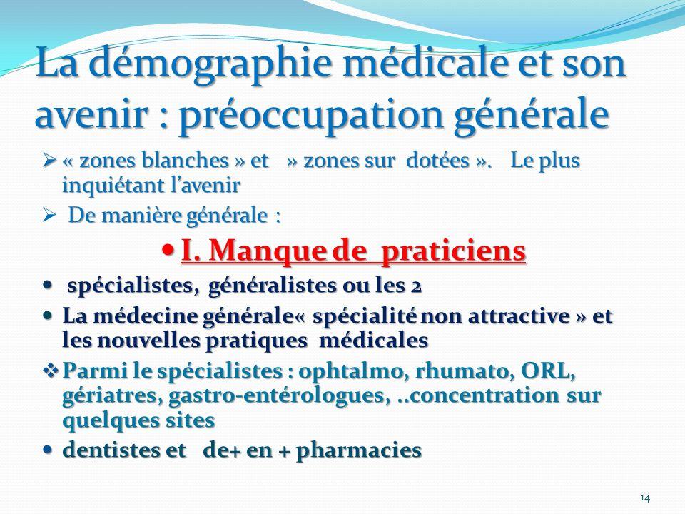 La démographie médicale et son avenir : préoccupation générale « zones blanches » et » zones sur dotées ». Le plus inquiétant lavenir « zones blanches