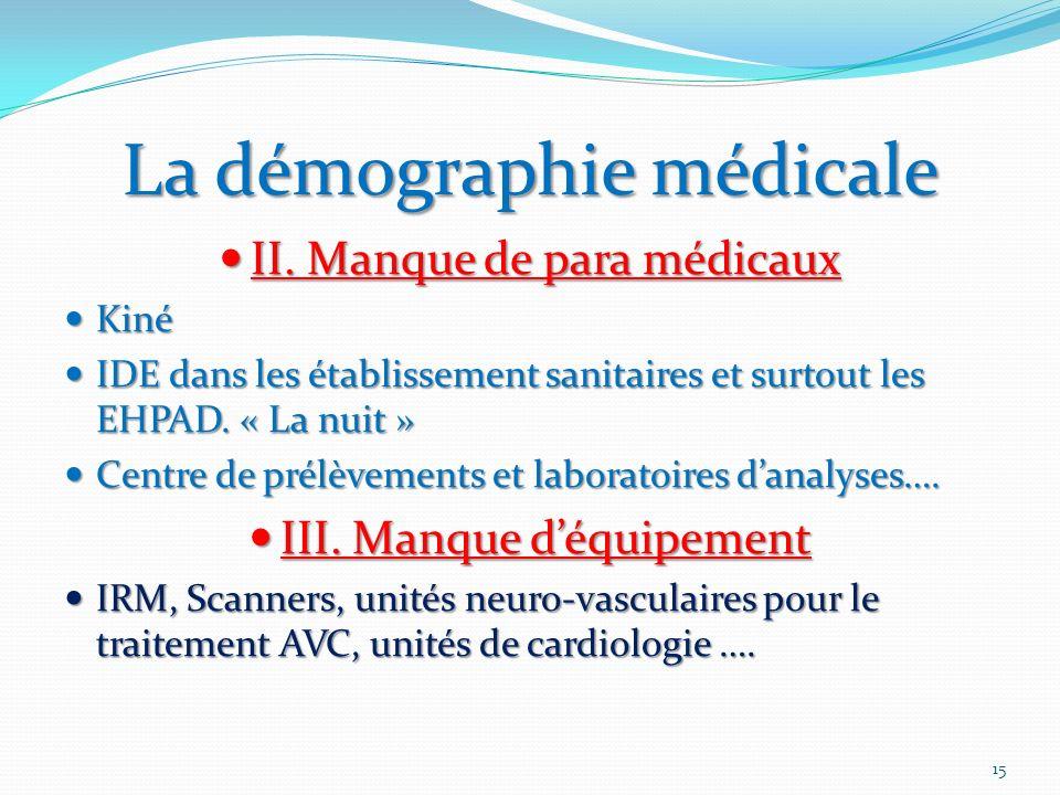 Ladémographie médicale La démographie médicale II. Manque de para médicaux II. Manque de para médicaux Kiné Kiné IDE dans les établissement sanitaires