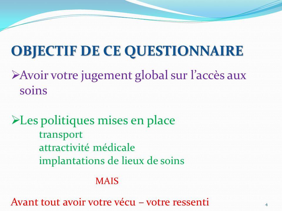 OBJECTIF DE CE QUESTIONNAIRE Avoir votre jugement global sur laccès aux soins Les politiques mises en place transport attractivité médicale implantati