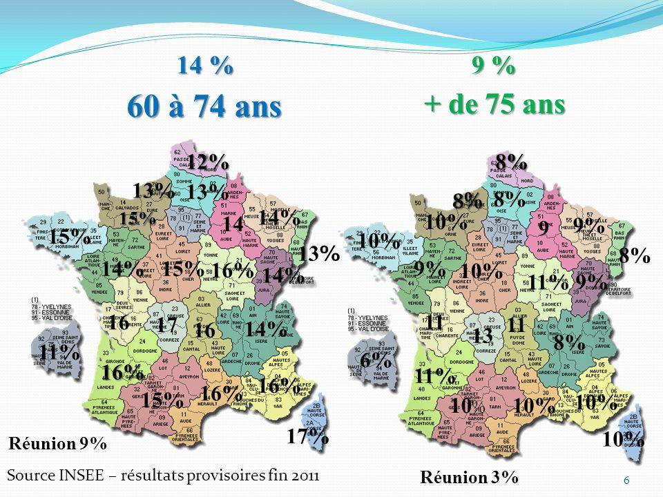 60 à 74 ans + de 75 ans Source INSEE – résultats provisoires fin 2011 12%8% 16% 13% 14% 13% 15% 17 16 14% 16% 17% 11% 16 13 % 16% 15% 14% 14 9 9%11% 1