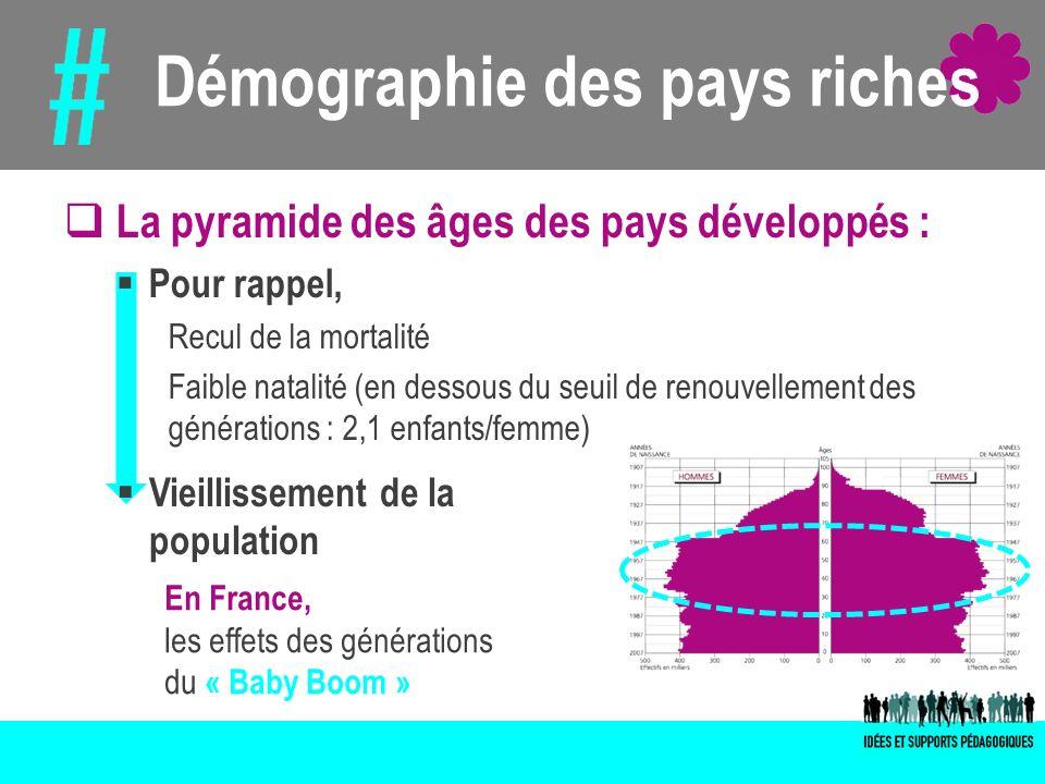 Démographie des pays riches Vieillissement de la population En France, les effets des générations du « Baby Boom » La pyramide des âges des pays dével