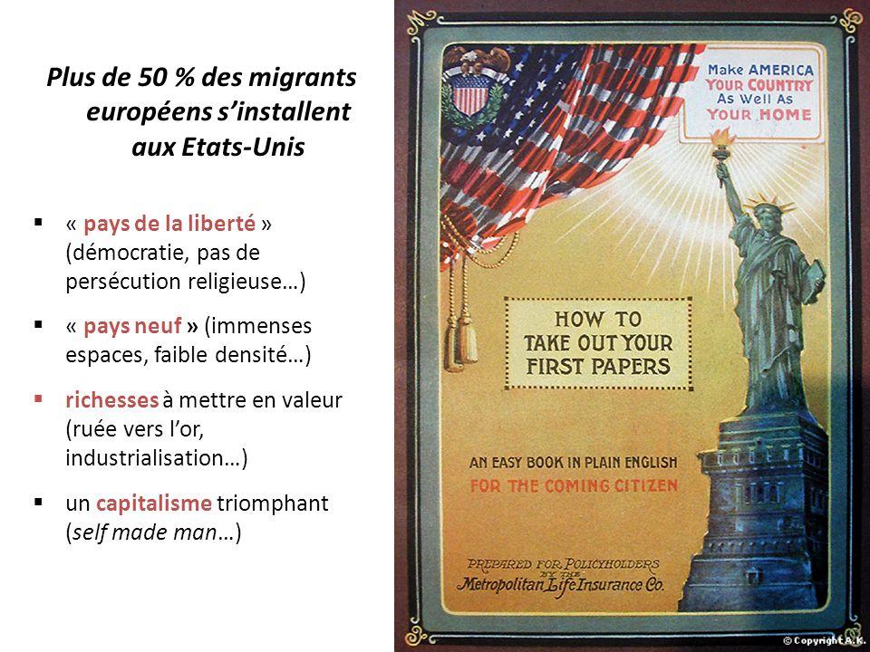 Plus de 50 % des migrants européens sinstallent aux Etats-Unis « pays de la liberté » (démocratie, pas de persécution religieuse…) « pays neuf » (immenses espaces, faible densité…) richesses à mettre en valeur (ruée vers lor, industrialisation…) un capitalisme triomphant (self made man…)