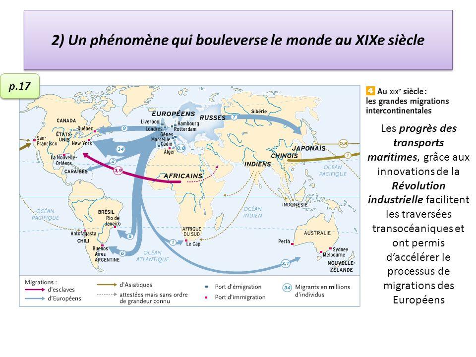 2) Un phénomène qui bouleverse le monde au XIXe siècle Les progrès des transports maritimes, grâce aux innovations de la Révolution industrielle facilitent les traversées transocéaniques et ont permis daccélérer le processus de migrations des Européens p.17