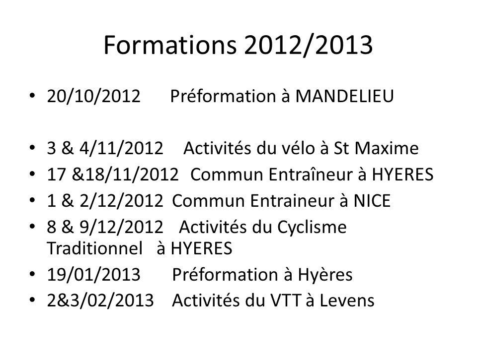 Formations 2012/2013 20/10/2012 Préformation à MANDELIEU 3 & 4/11/2012 Activités du vélo à St Maxime 17 &18/11/2012 Commun Entraîneur à HYERES 1 & 2/12/2012Commun Entraineur à NICE 8 & 9/12/2012 Activités du Cyclisme Traditionnel à HYERES 19/01/2013Préformation à Hyères 2&3/02/2013Activités du VTT à Levens