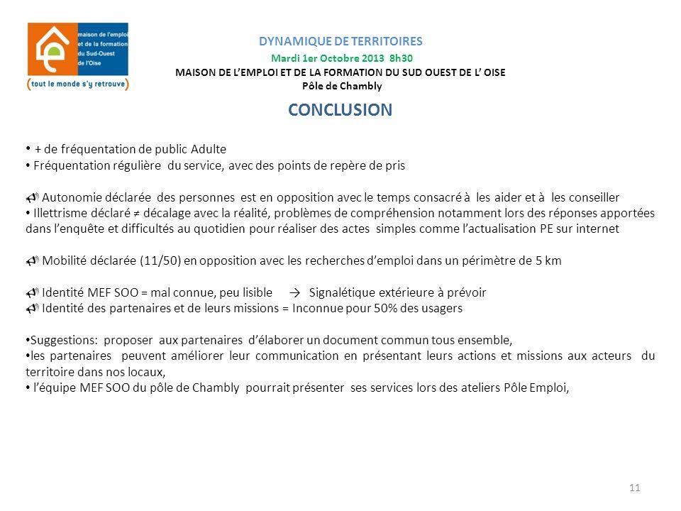 DYNAMIQUE DE TERRITOIRES Mardi 1er Octobre 2013 8h30 MAISON DE LEMPLOI ET DE LA FORMATION DU SUD OUEST DE L OISE Pôle de Chambly 11 CONCLUSION + de fr