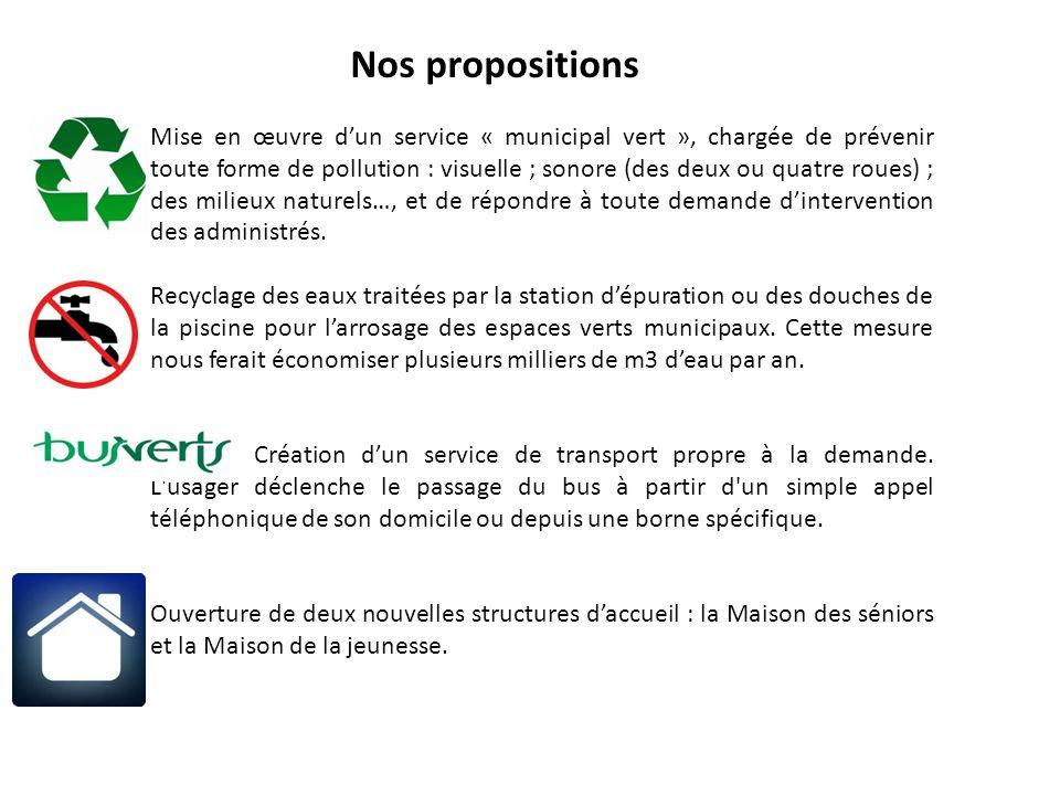 Nos propositions Mise en œuvre dun service « municipal vert », chargée de prévenir toute forme de pollution : visuelle ; sonore (des deux ou quatre roues) ; des milieux naturels…, et de répondre à toute demande dintervention des administrés.