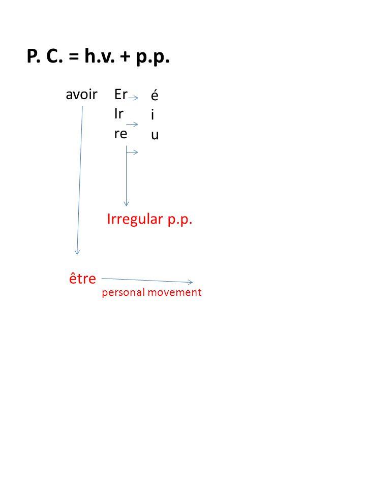 P.C. = h.v. + p.p. avoirEr Ir re éiuéiu Irregular p.p.