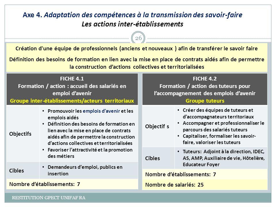 Axe 4. Adaptation des compétences à la transmission des savoir-faire Les actions inter-établissements RESTITUTION GPECT UNIFAF RA 26 FICHE 4.1 Formati