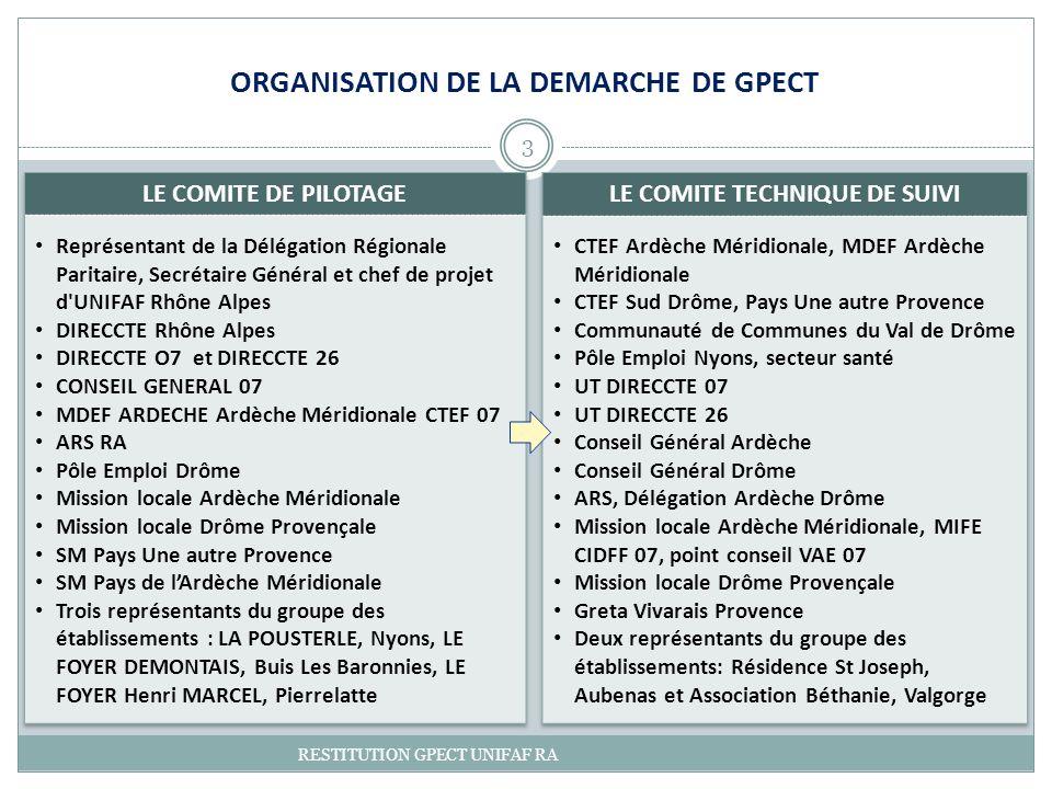 3 ORGANISATION DE LA DEMARCHE DE GPECT
