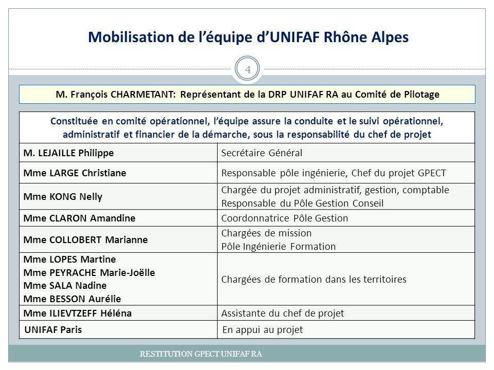 4 RESTITUTION GPECT UNIFAF RA Mobilisation de léquipe dUNIFAF Rhône Alpes Constituée en comité opérationnel, léquipe assure la conduite et le suivi op