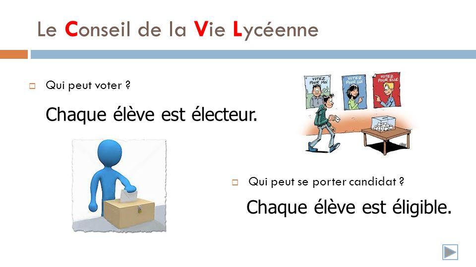 Le Conseil de la Vie Lycéenne Qui peut voter . Chaque élève est électeur.