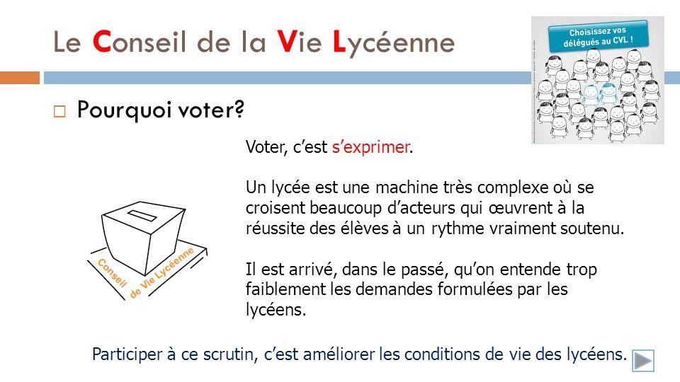 Le Conseil de la Vie Lycéenne Pourquoi voter. Voter, cest sexprimer.
