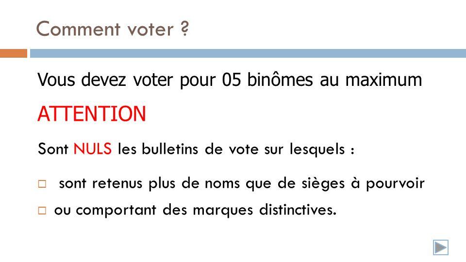 Comment voter .