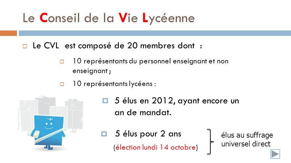 10 représentants lycéens : 5 élus pour 2 ans (élection lundi 14 octobre) 5 élus en 2012, ayant encore un an de mandat.