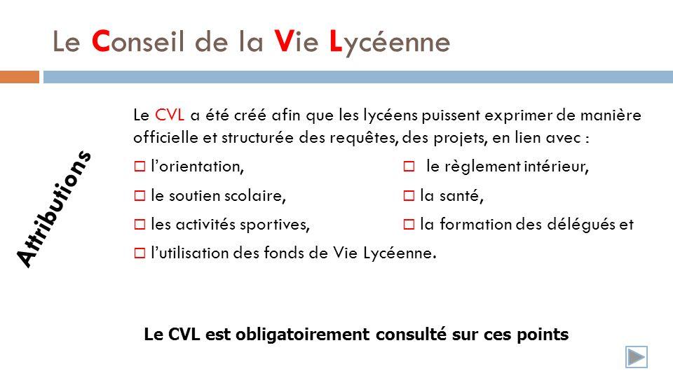 Le Conseil de la Vie Lycéenne Pourquoi voter.Voter, cest sexprimer.