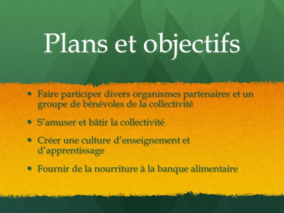 Plans et objectifs Faire participer divers organismes partenaires et un groupe de bénévoles de la collectivité Faire participer divers organismes part