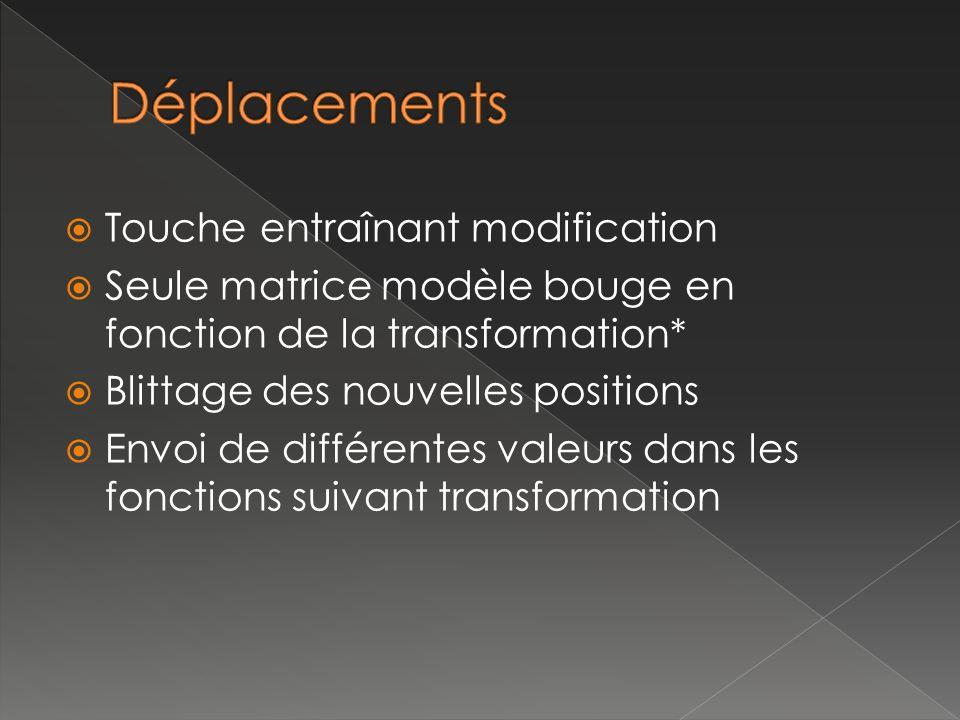Touche entraînant modification Seule matrice modèle bouge en fonction de la transformation* Blittage des nouvelles positions Envoi de différentes valeurs dans les fonctions suivant transformation