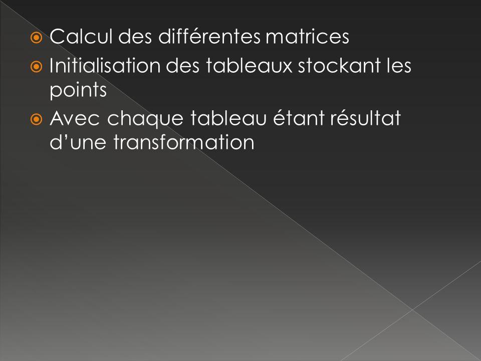 Calcul des différentes matrices Initialisation des tableaux stockant les points Avec chaque tableau étant résultat dune transformation