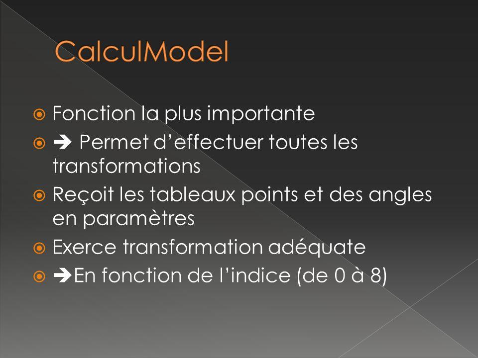 Fonction la plus importante Permet deffectuer toutes les transformations Reçoit les tableaux points et des angles en paramètres Exerce transformation adéquate En fonction de lindice (de 0 à 8)