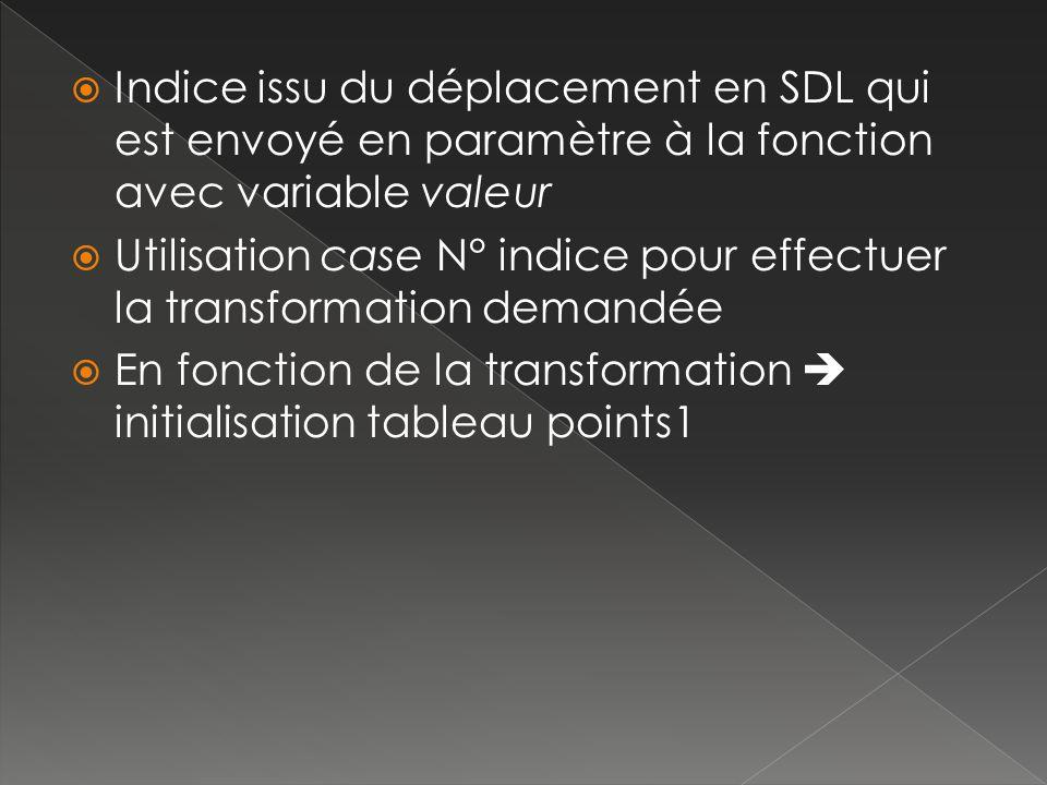 Indice issu du déplacement en SDL qui est envoyé en paramètre à la fonction avec variable valeur Utilisation case N° indice pour effectuer la transformation demandée En fonction de la transformation initialisation tableau points1