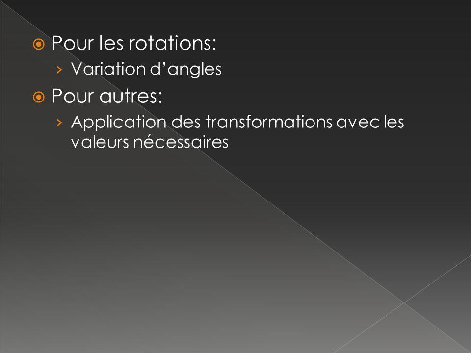 Pour les rotations: Variation dangles Pour autres: Application des transformations avec les valeurs nécessaires