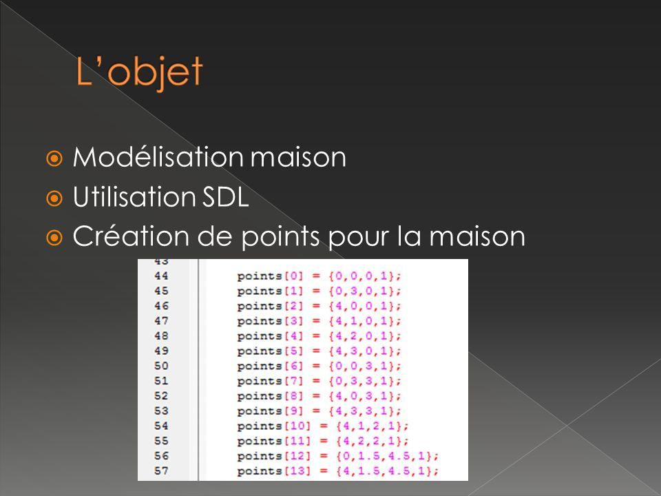 Modélisation maison Utilisation SDL Création de points pour la maison