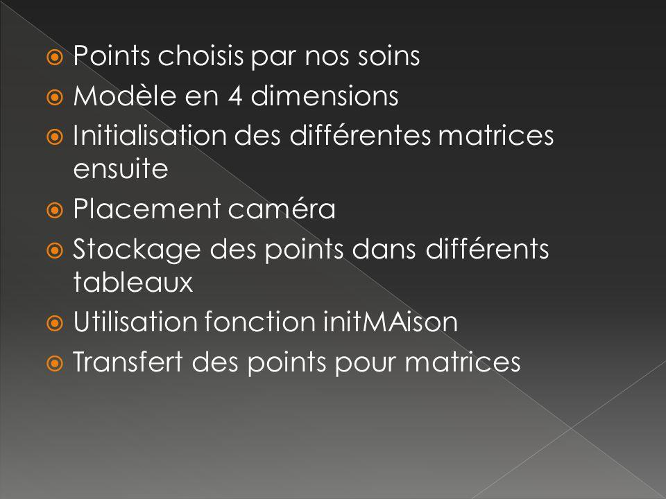 Points choisis par nos soins Modèle en 4 dimensions Initialisation des différentes matrices ensuite Placement caméra Stockage des points dans différents tableaux Utilisation fonction initMAison Transfert des points pour matrices