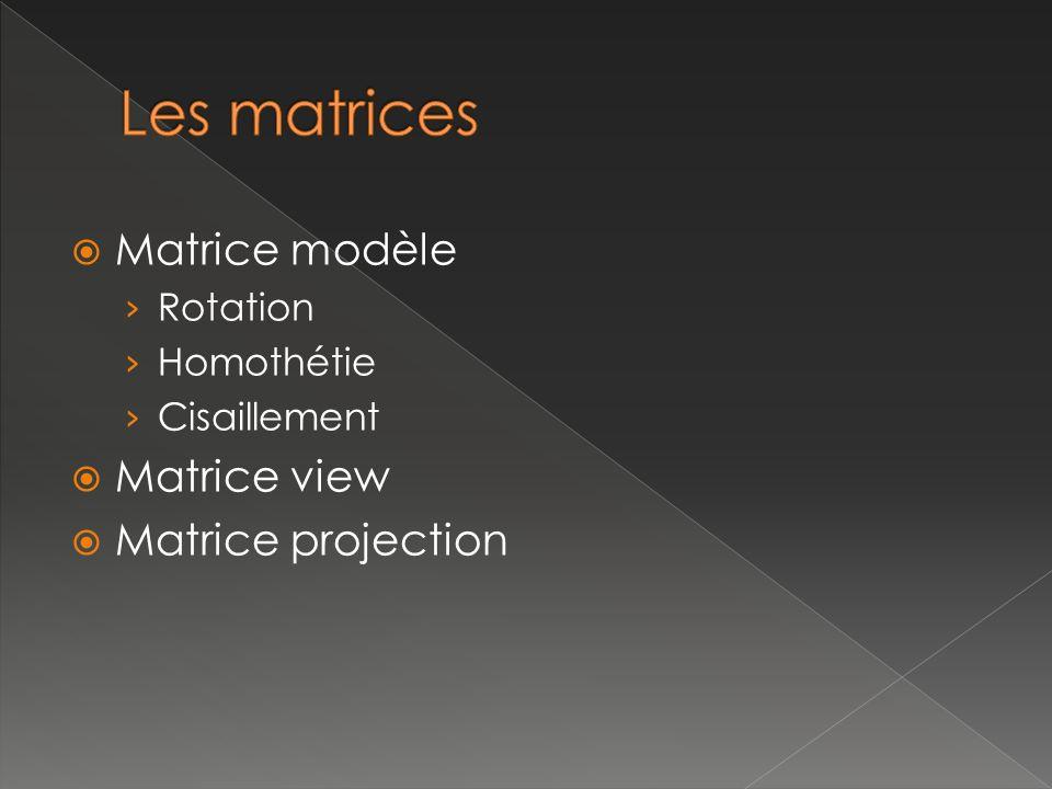 On applique aux points: o -La matrice model o -La matrice view o -La matrice projection