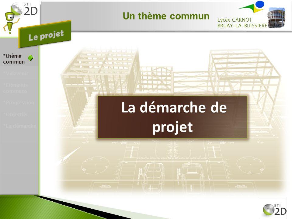 Un thème commun Lycée CARNOT BRUAY–LA-BUISSIERE La démarche de projet *thème commun *Villavenir *Eléments communs *Progression *Objectifs *La démarche