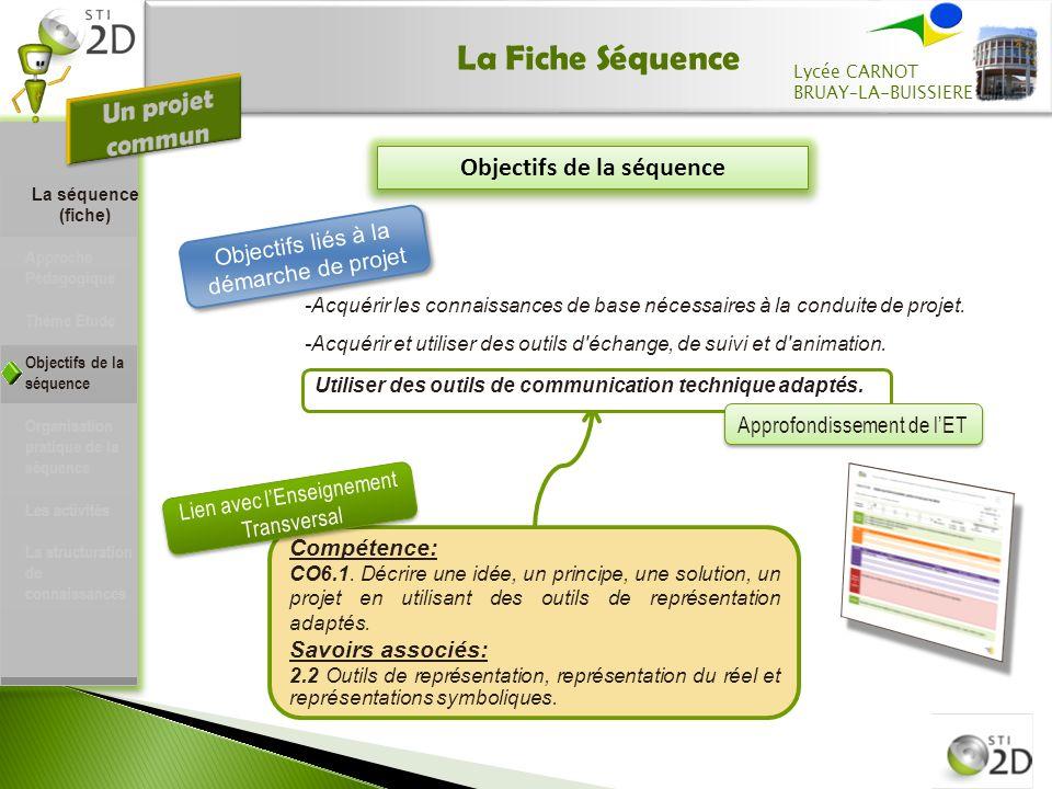 La Fiche Séquence Objectifs de la séquence -Acquérir les connaissances de base nécessaires à la conduite de projet. -Acquérir et utiliser des outils d