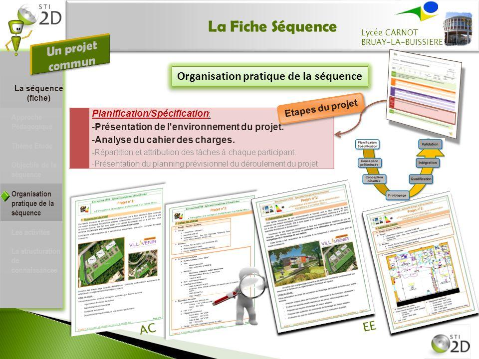 La Fiche Séquence Organisation pratique de la séquence Planification/Spécification : -Présentation de l'environnement du projet. -Analyse du cahier de