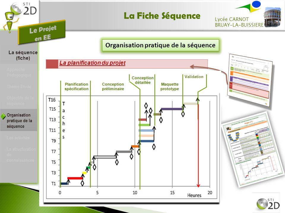 La Fiche Séquence Organisation pratique de la séquence La planification du projet Lycée CARNOT BRUAY–LA-BUISSIERE La séquence (fiche) Approche Pédagog