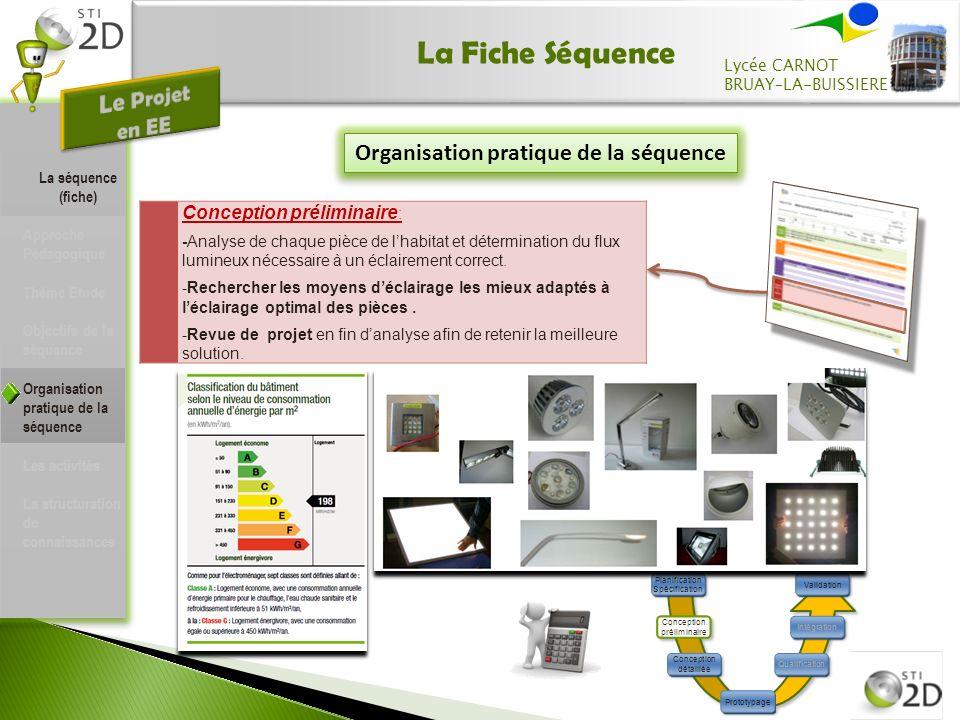 La Fiche Séquence Organisation pratique de la séquence Conception préliminaire : -Analyse de chaque pièce de lhabitat et détermination du flux lumineux nécessaire à un éclairement correct.