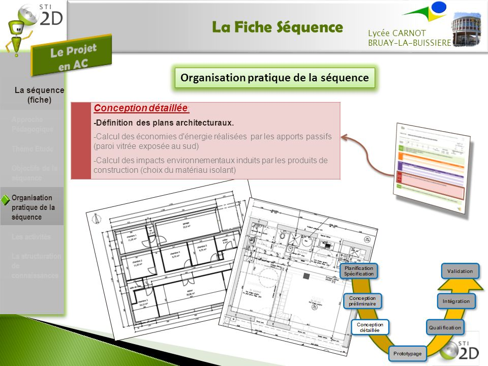 La Fiche Séquence Organisation pratique de la séquence Conception détaillée : -Définition des plans architecturaux. -Calcul des économies d'énergie ré