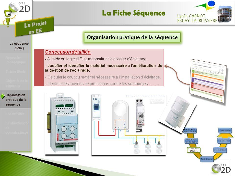 La Fiche Séquence Organisation pratique de la séquence Conception détaillée : - A laide du logiciel Dialux constituer le dossier déclairage. - Justifi