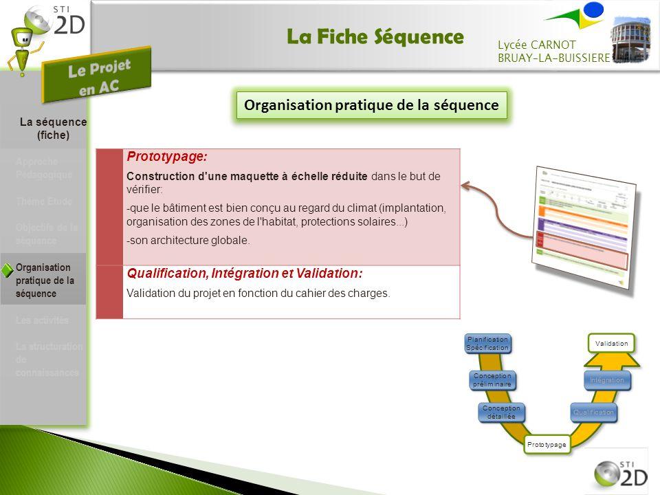 La Fiche Séquence Organisation pratique de la séquence Prototypage: Construction d'une maquette à échelle réduite dans le but de vérifier: -que le bât