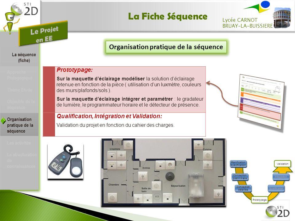 La Fiche Séquence Organisation pratique de la séquence Prototypage: Sur la maquette déclairage modéliser la solution déclairage retenue en fonction de la pièce ( utilisation dun luxmètre, couleurs des murs/plafonds/sols ).